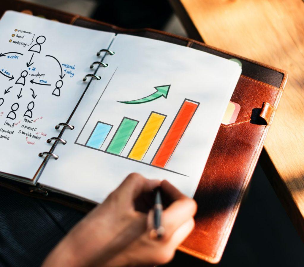 Sales Quota meeting